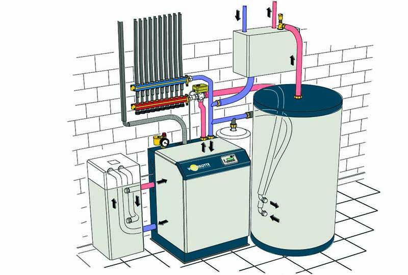 схема горячего водоснабжения с тепловым насосом
