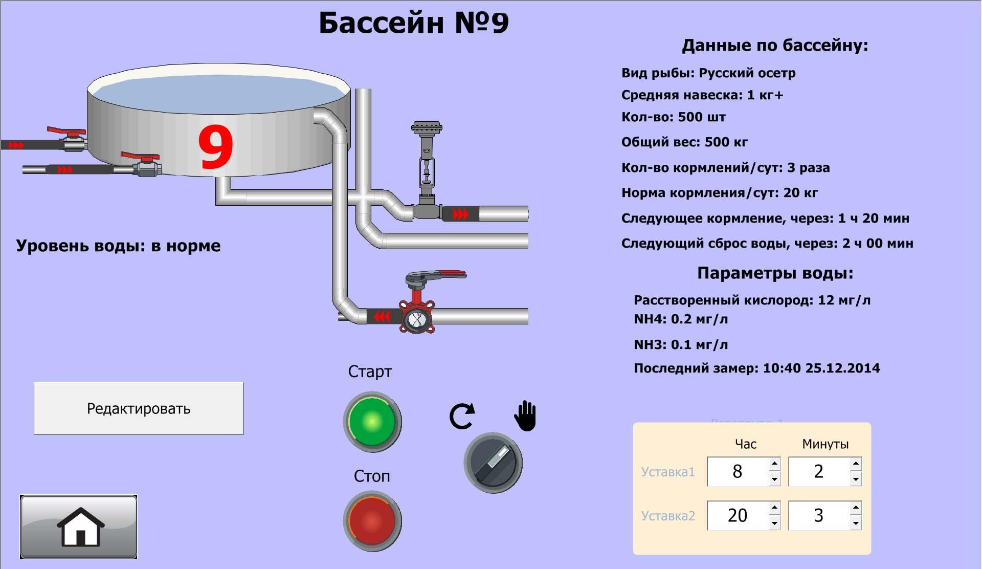 Как сделать кислородный конус для узв 134